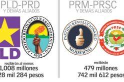 El PLD, PRM, PRSC y PRD son los responsables de que en RD tengamos diputados y senadores ligados al narco y «arma'os, bebí'os y con cuarto»
