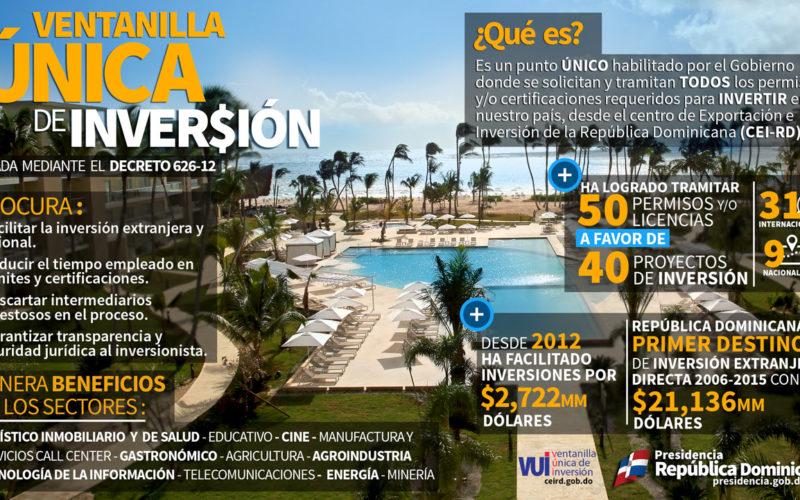 Ventanilla Única de Inversión que opera el Gobierno… Una infografía…