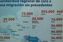 RD acoge a 28,500… Cómo está repartida la migración venezolana por paíse de la región